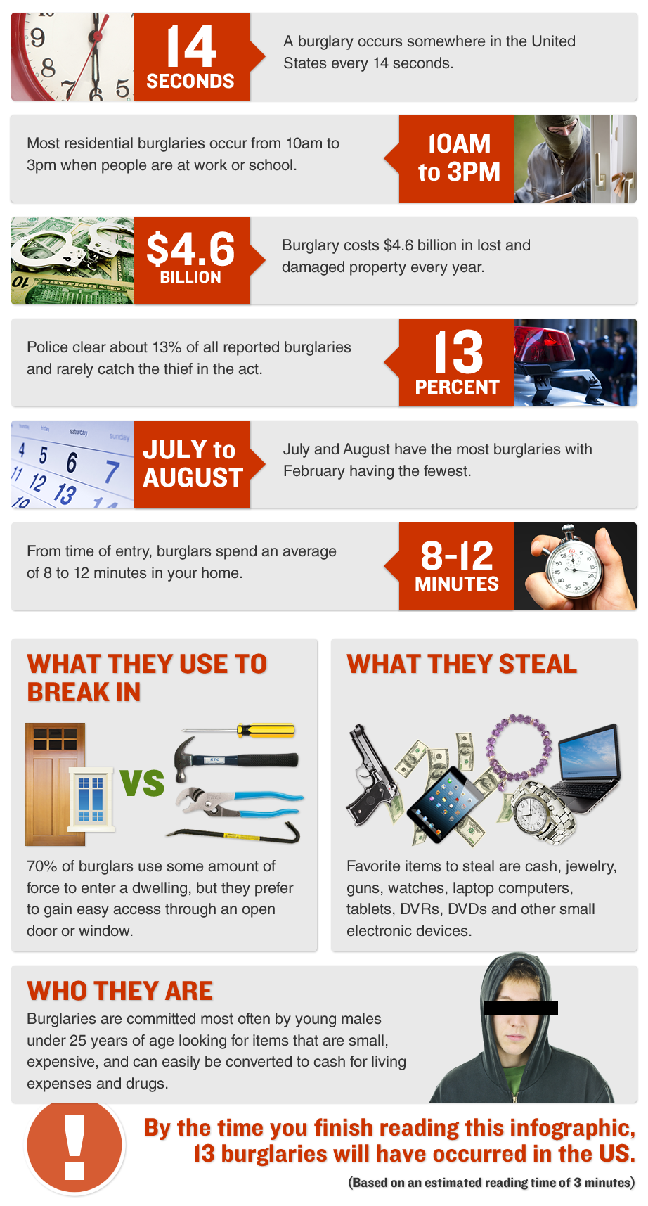 Killeen TX burglary inforgraphic